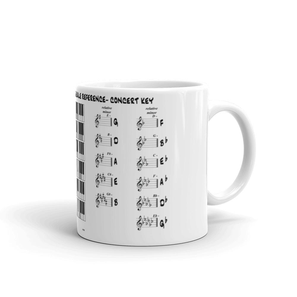 Mug Wrap Around Quick Reference
